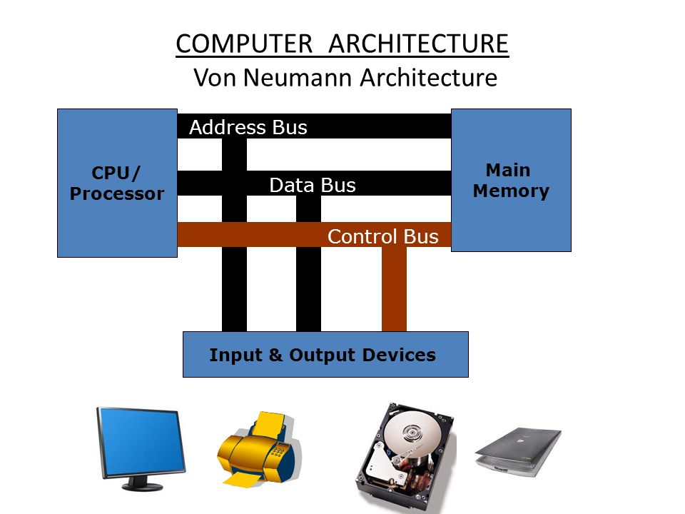 Lesson 3 0x hardware components ppt video online download for Architecture von neumann