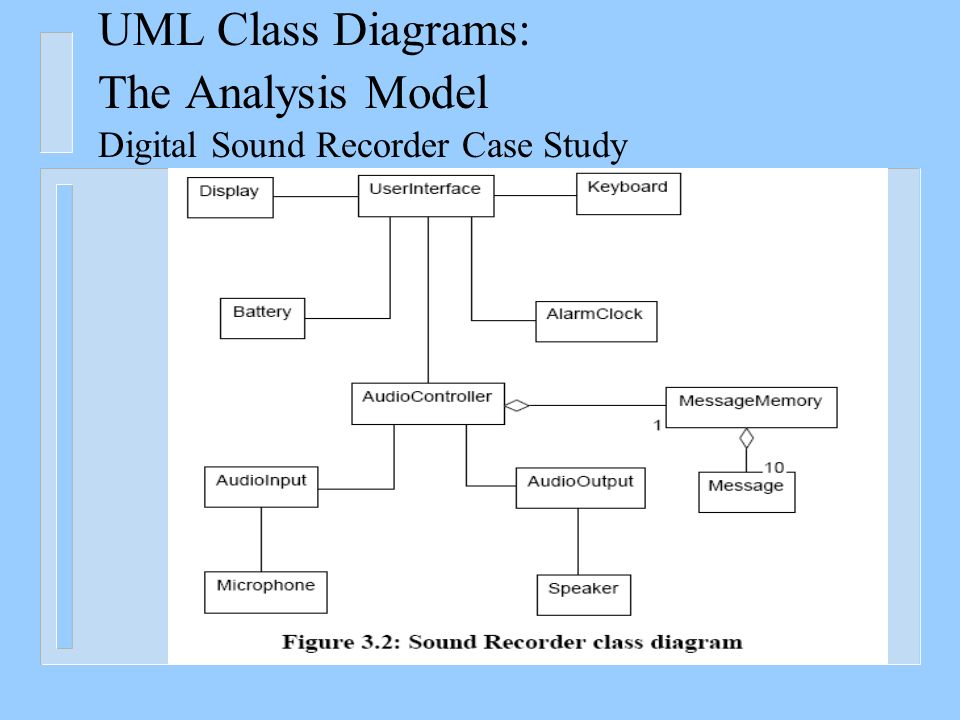 Diagram Definition: a Case Study with the UML Class Diagram