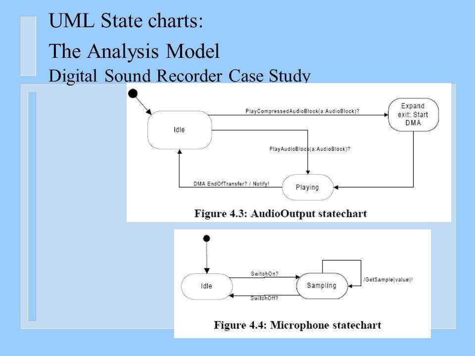 UML Use Case Diagram Examples   Lucidchart