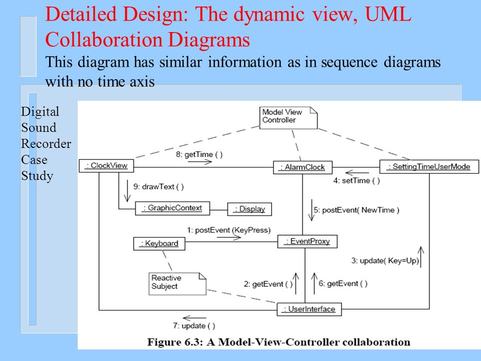 Diagram wikipedia softwaremonsterfo diagram wikipedia ccuart Images