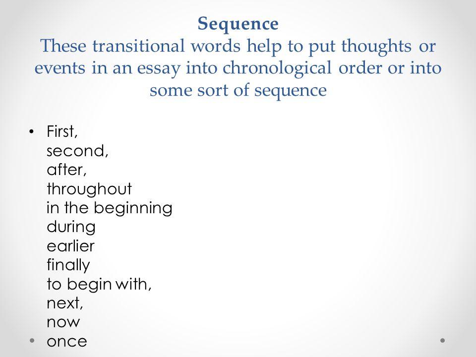 Essay words help