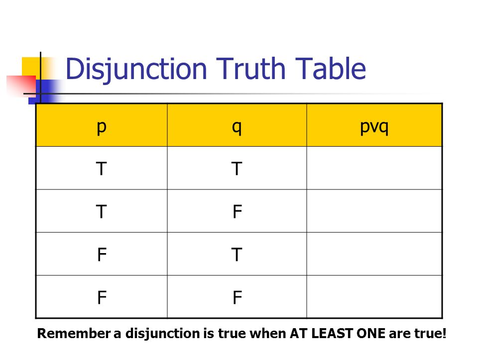 how to make a negation only using disjunction