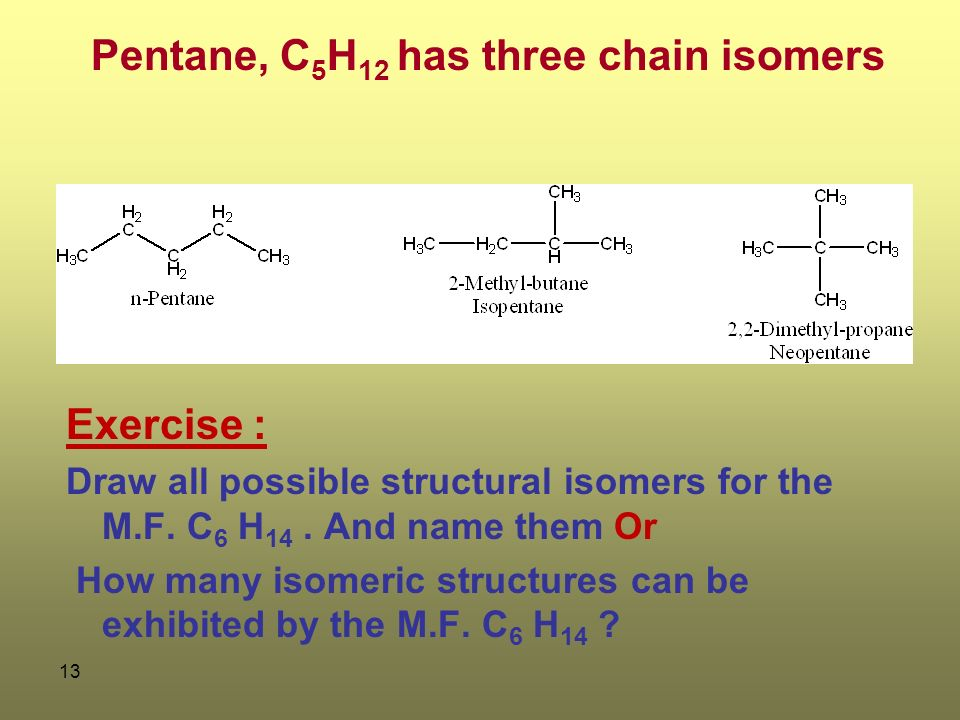 how to draw all possible isomers