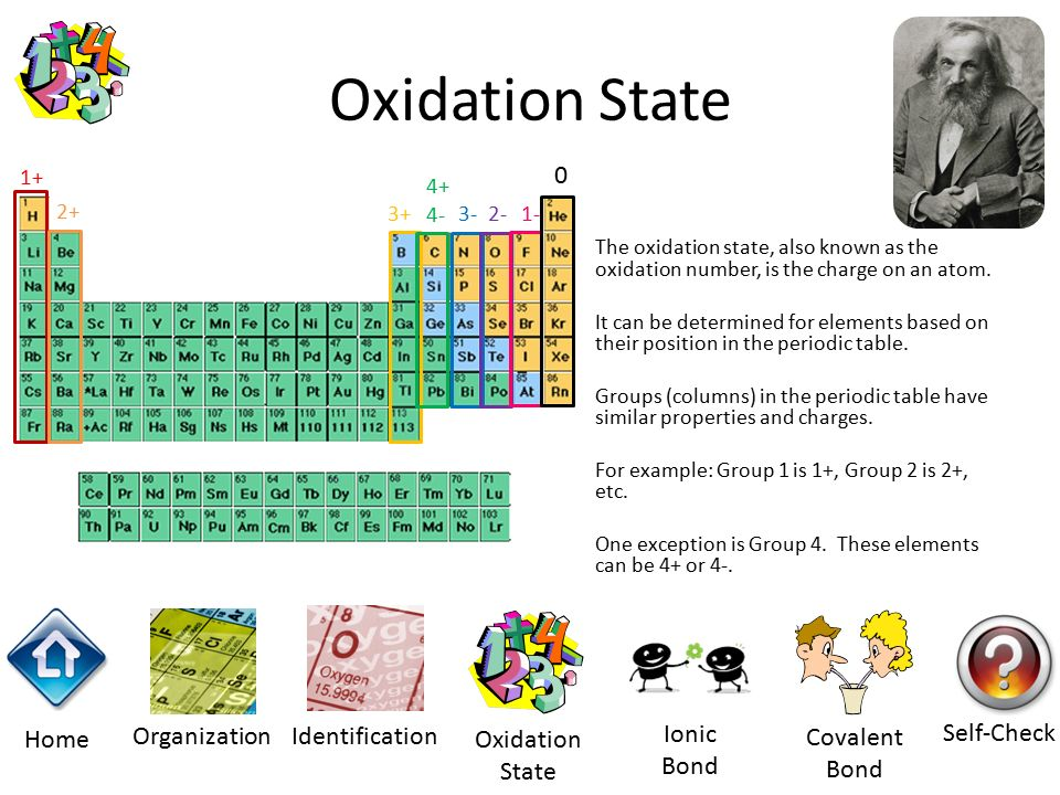 The periodic table of the elements ppt video online download 5 oxidation urtaz Gallery