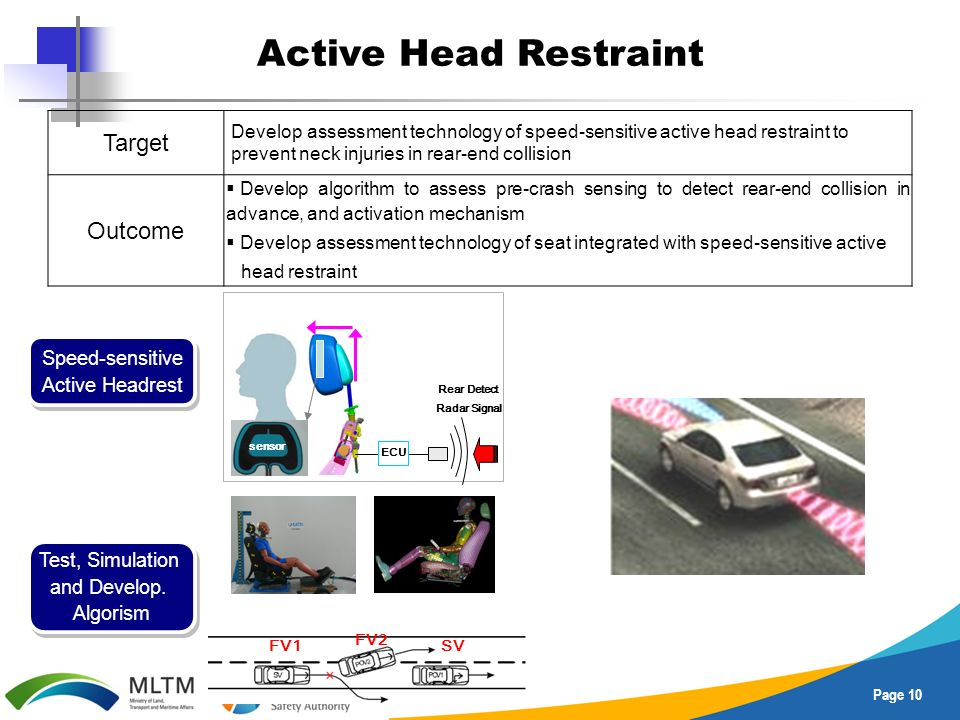 Title Current Status Of Research Project Ppt Video