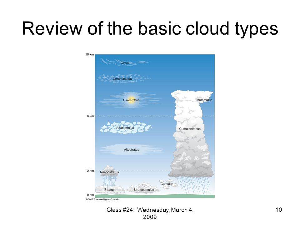 ten basic cloud types What are the ten basic cloud types ::: spring is fast approaching get ready for hours of cloud-watching on beautiful, warm days by testing your knowledge of the basic cloud types .