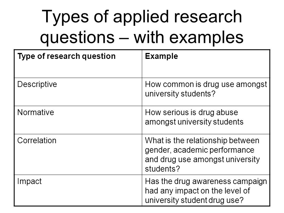 descriptive research question Module 2: research design printer is divided into two sections, descriptive studies and project work together to try to address the central research questions.