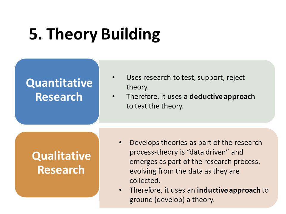 philosophy of quantitative and qualitative research Research methodology is most often described as the overall philosophy underpinning research, whereas research methods are the practical guidelines or techniques used to produce research 3 research methodology is covered here in just enough depth to debunk the differences between qualitative and quantitative research that are commonly stated .