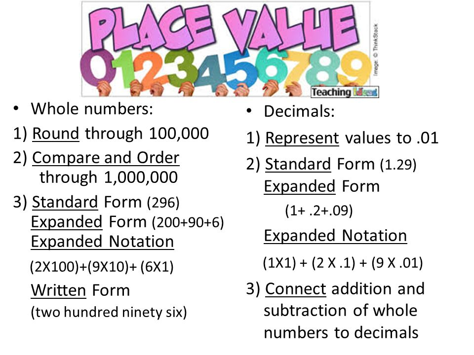 Welcome To 4th Grade Math Ppt Download