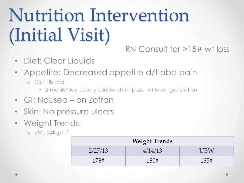 nutrition care manual weight loss
