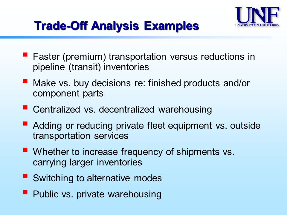 an introduction to the analysis of logistics Download : logistics an introduction pdf  mds analysis, and decision knowledge programming for logistics analysis glossary of transportation, logistics, supply.