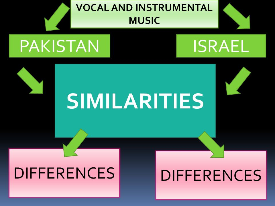 VOCAL AND INSTRUMENTAL MUSIC