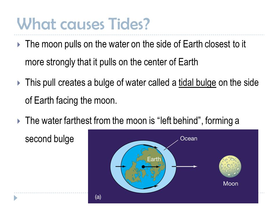 What causes Tides The moon pulls on the water on the side of Earth closest to it more strongly that it pulls on the center of Earth.
