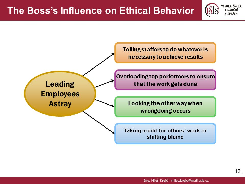 influences on ethics Get an answer for 'what are the most important influences on an individual's perceptions of ethical behaviorwhat are the most important influences on an individual's perceptions of ethical behavior' and find homework help for other ethics questions at enotes.