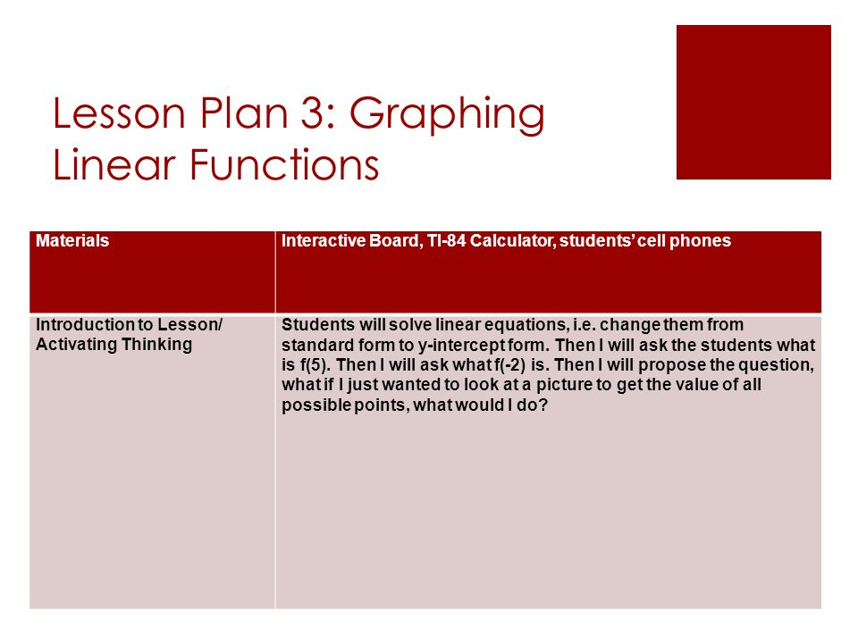 Lesson Plans Alan Shurling Ppt Video Online Download Graph and Velocity Download Free Graph and Velocity [gmss941.online]