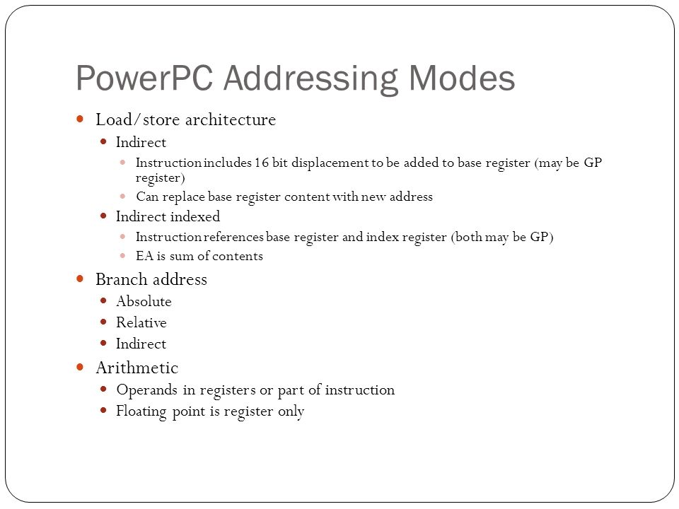 Types of Addressing Modes