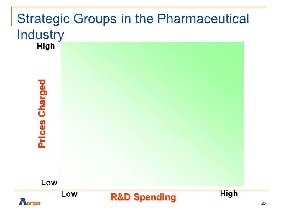 external environment of pharmaceutical companies For that reason, demand forecasting in pharmaceutical industry has more  complex structure than  main external factors for forecasting pharmaceutical  product.