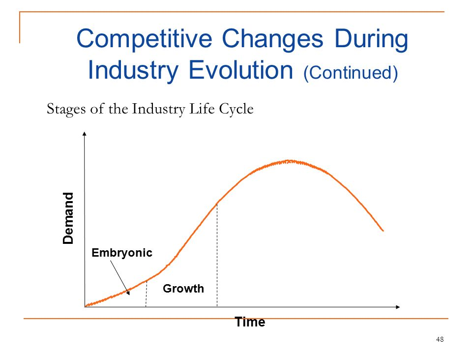 changes in stages of industry life Chapter 5 developmental stages of the  in this chapter, the distinct life stages of  developmental stages of the learner personal fable the.