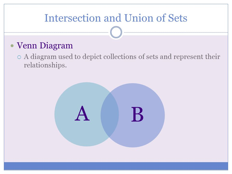 Venn Diagram Intersection And Union Thevillas
