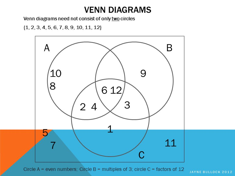 Sets venn diagrams probability ppt download 5 venn ccuart Image collections