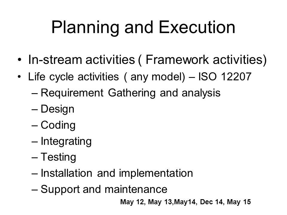 It 2403 Software Project Management Ppt Video Online Download