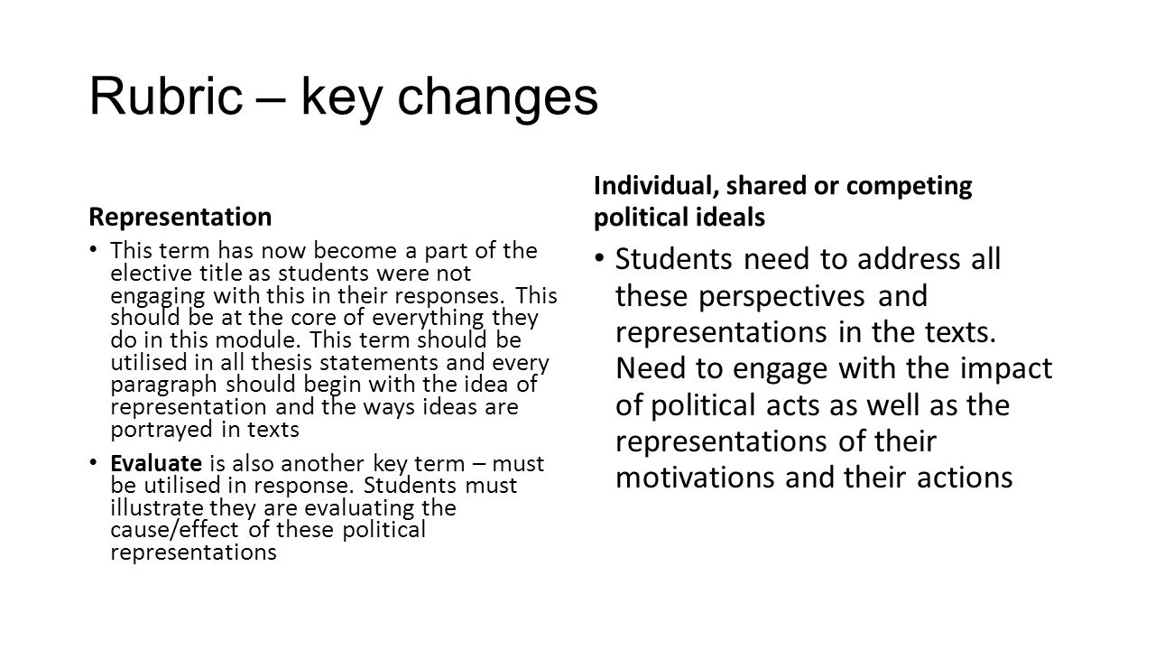 is representation a living political idea politics essay Module c: representation and text  explore and evaluate various representations of people and politics consider how texts represent individual, shared or competing political.