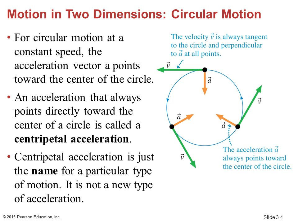 Gravity and uniform circular motion ucm ppt video online download 4 motion ccuart Images