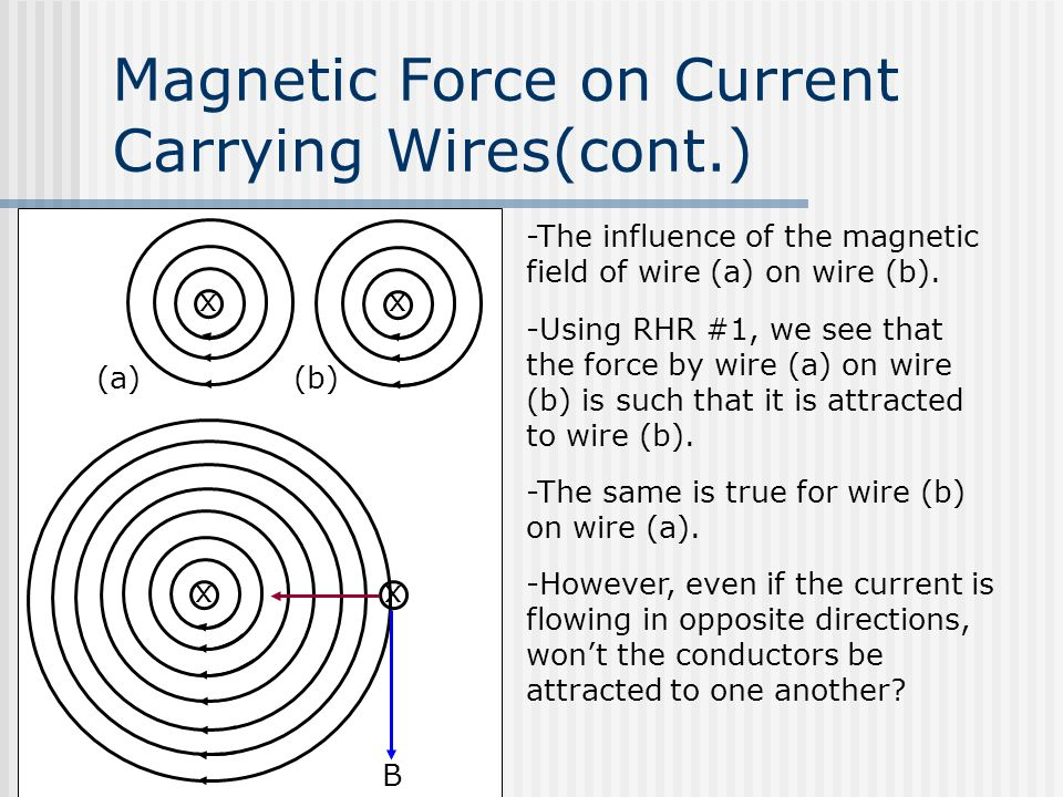how to find direction of magnetic field in a wire