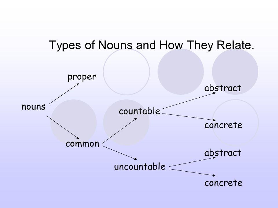 nouns  compilation material