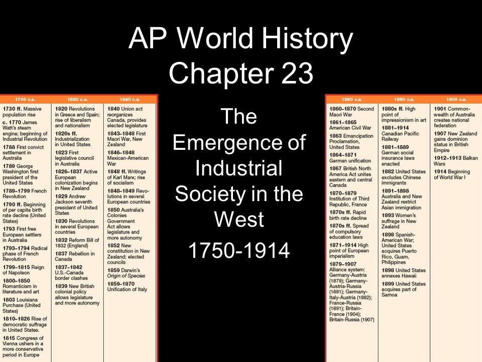 Natural Philosophy Ap World History