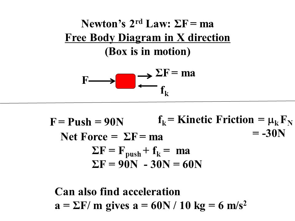mass and kinetic friction The net force on a body is equal to the product of the body's mass and  the  force of kinetic friction acts when the object is in motion although µk can vary  with.