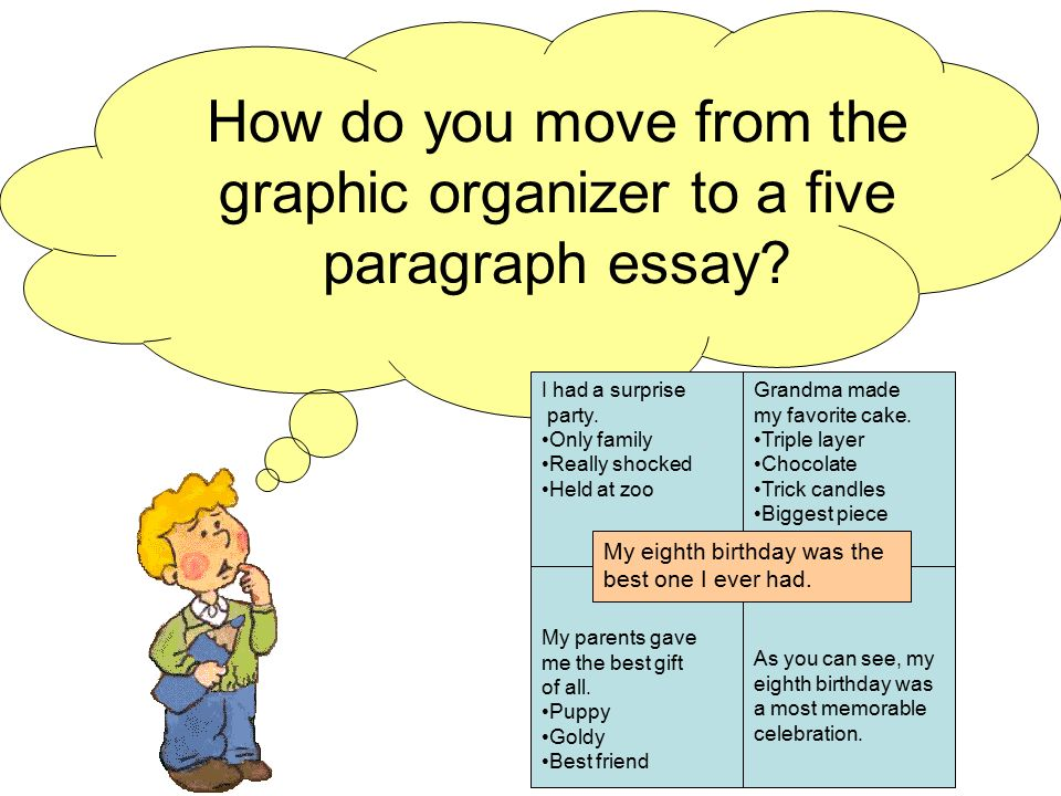moving to the five paragraph narrative essay ppt video online how do you move from the graphic organizer to a five paragraph essay