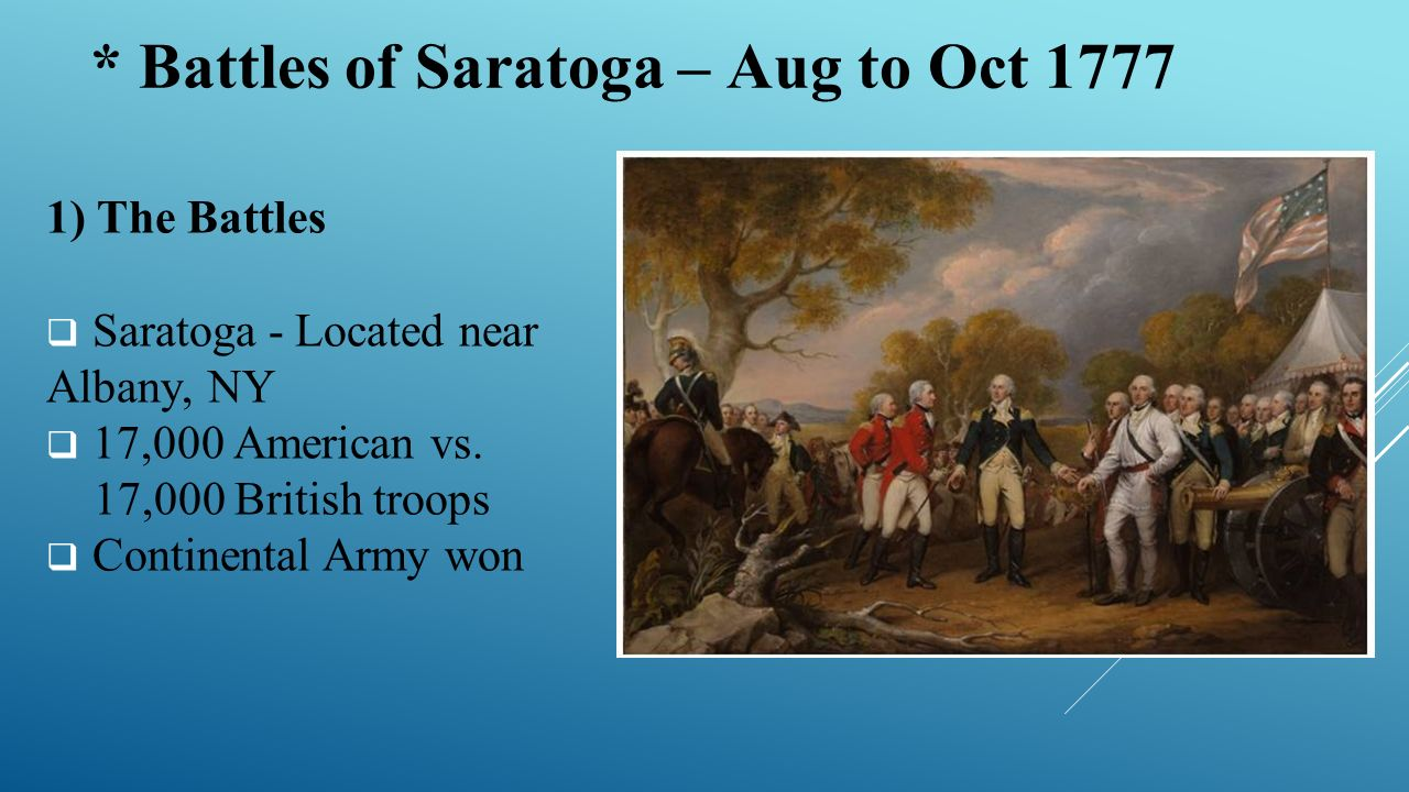 battle of saratoga research paper Read this essay on the battle of guadalcanal, 1942 english 10 research paper the battle of guadalcanal the battle of saratoga was actually made up of two.