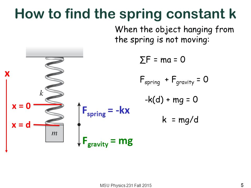 how to use hookes law to find spring constant
