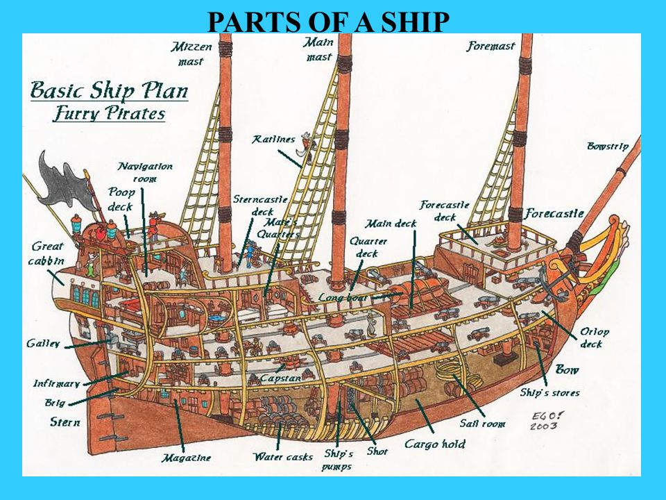 Pirate Ship By Deck Schematics - Block And Schematic Diagrams •