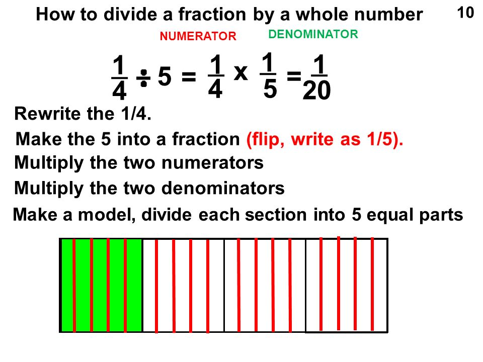 How to multiply a whole number by a fraction ppt video online 1 1 1 1 x 5 4 4 5 20 how to divide a ccuart Choice Image