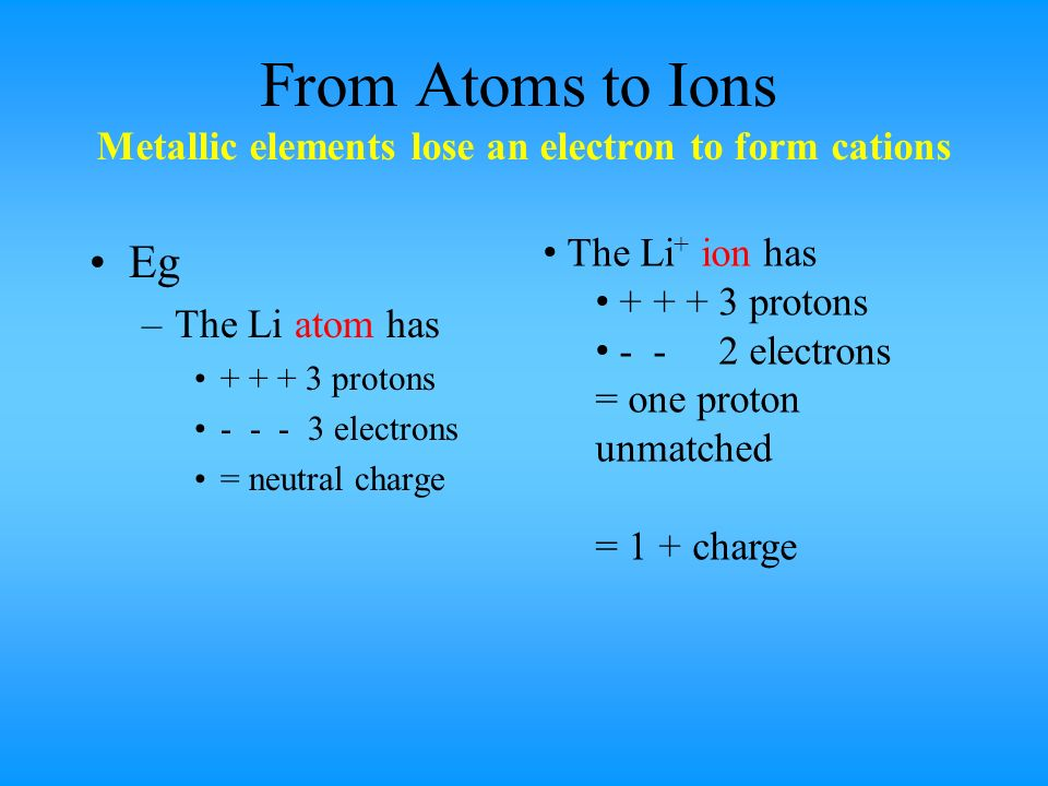 Connecting Atoms Overview. - ppt download