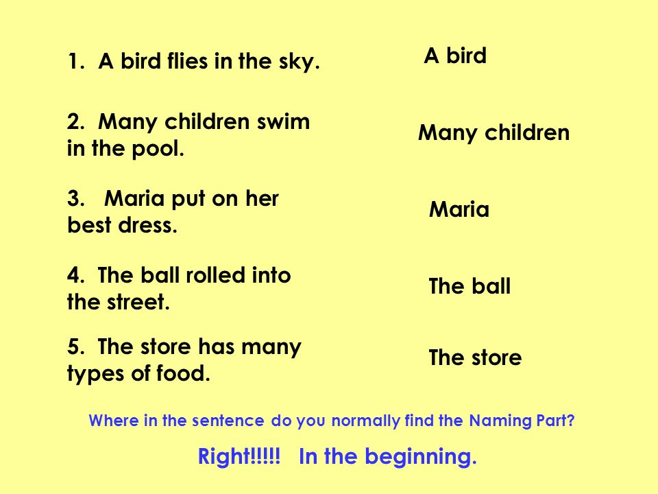 Parts Of A Sentence Ppt Download