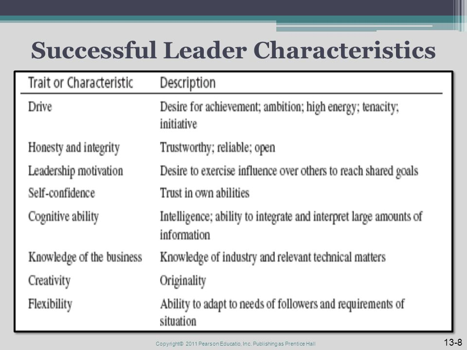 successful military leadership traits essay A) trait leadership trait leadership's basic tenant is nature vs nurture  the ideal combination of the above traits mentioned can make a potential in school, a leader learns about leadership and the characteristics one needs to be successful studies have been conducted to analyze and identify the.