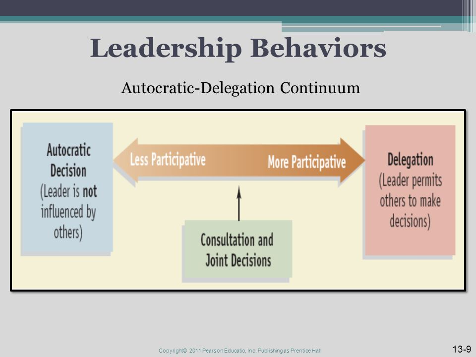 autocratic democratic continuum model There are a number of theories about leadership style, many involving a continuum - two opposite styles with a number of intermediate stops between them some models of democratic leadership might put the responsibility in the hands of a small group - a management team or executive committee - rather than an.