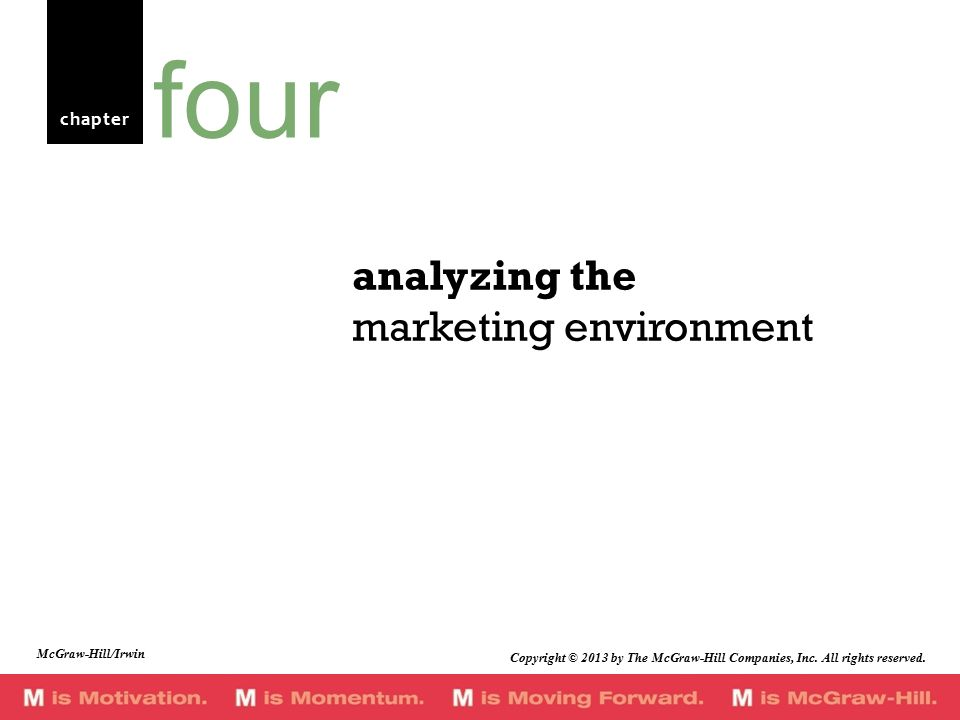 an overview of the marketing environment