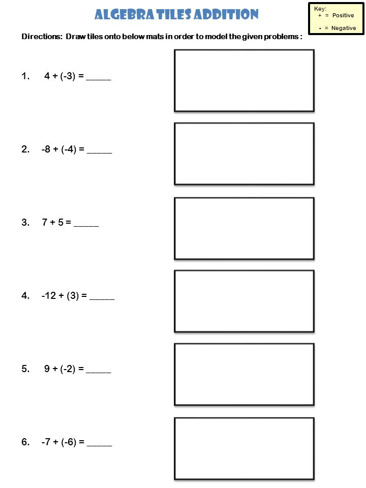 Part one number lines ppt video online download for Algebra tile template