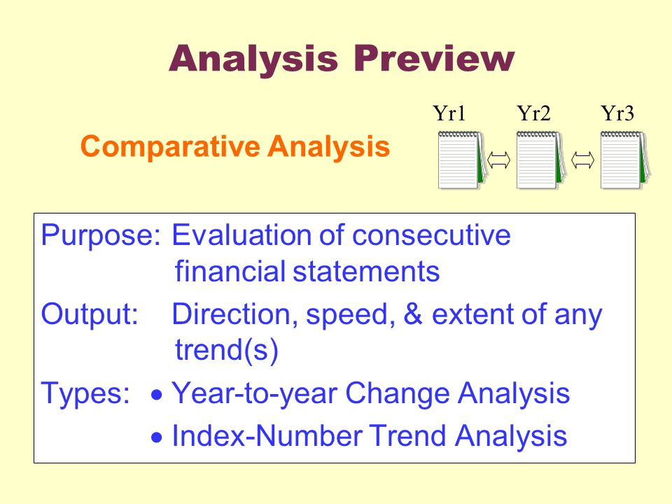 comparative analysis of the purpose of The comparative balance sheet analysis is the study of the trend of the same items, group of items and computed items in two or more balance sheets of the same business enterprise on different dates'.