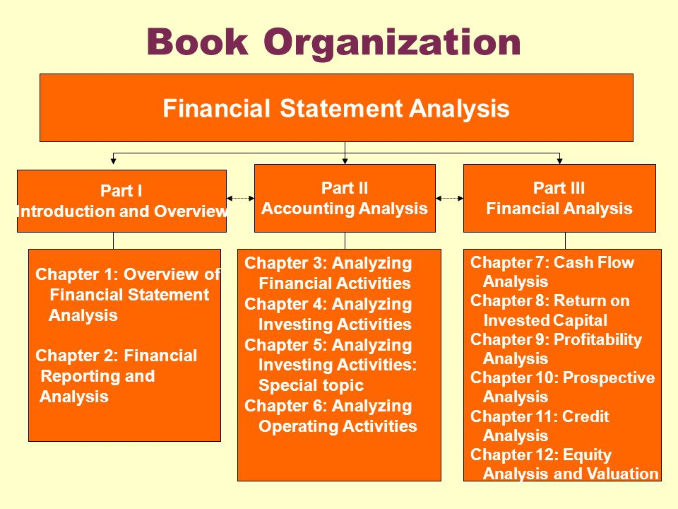 Overview Of Financial Statement Analysis  Ppt Download