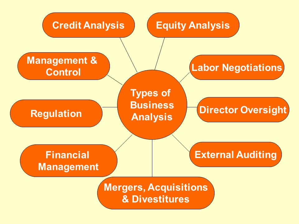 financial anaysis for managers Resource index project management activities financial analysis and cost management financial analysis and cost management every project manager.