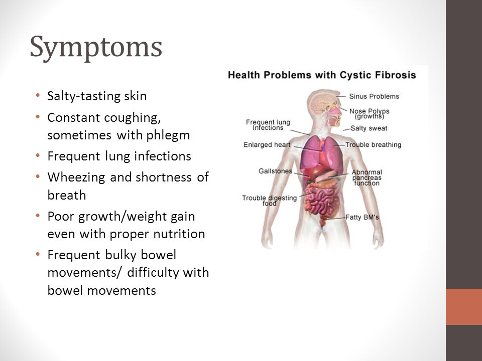 an analysis of symptoms in the genetic disease of cystic fibrosis