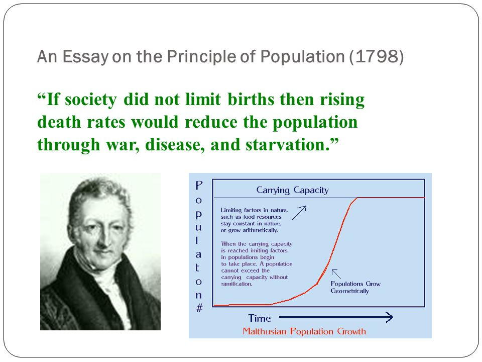 american essays An Essay on the Principle of Population Analysis