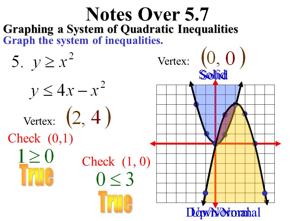 Notes Over 57 True Solid Check 00 Normal Graph ppt video – Graphing Systems of Inequalities Worksheet