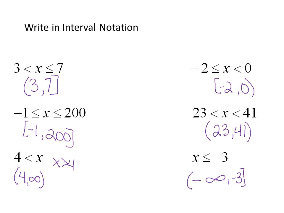 Interval Notation. - ppt download