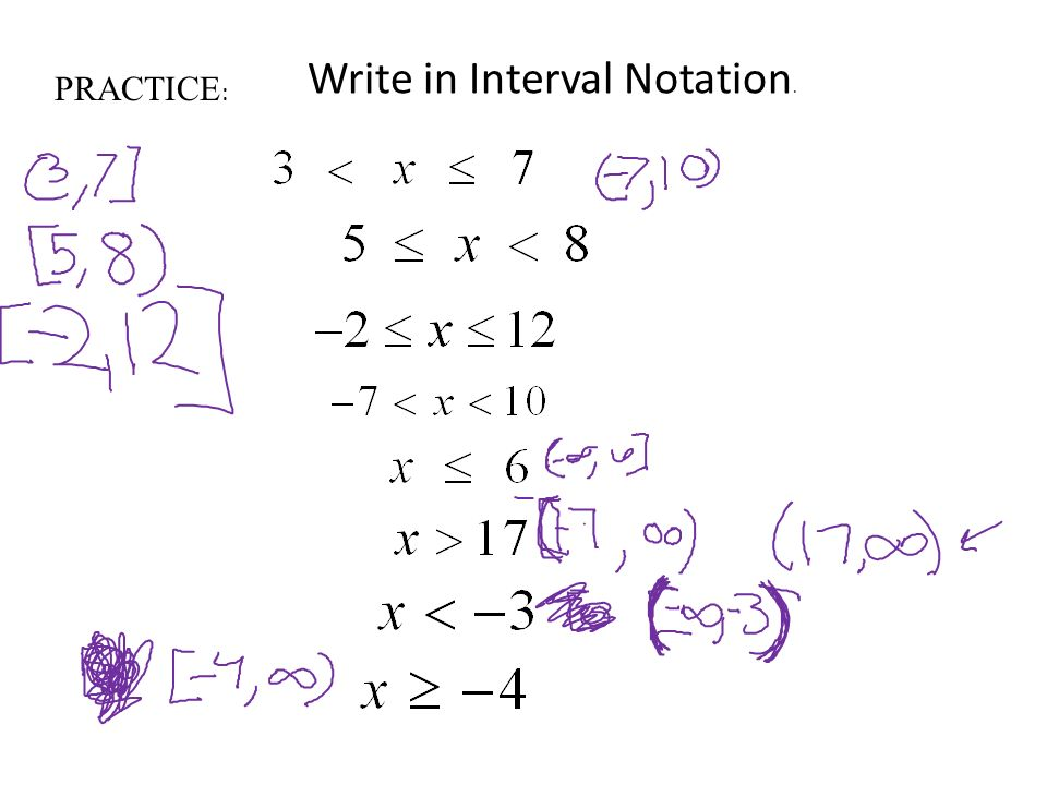 write in interval notation Interval notation is a simplified form of writing the solution to an inequality or system of inequalities, using the bracket and parenthesis symbols in lieu of the.